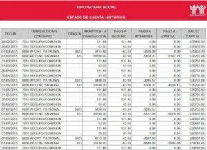 Estado de Cuenta Infonavit Ejemplo histórico
