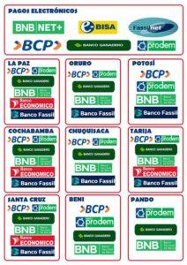 lugares de pago del Estado de cuenta Afp Futuro